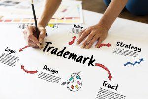 Trademark Company In Rancho Cucamonga